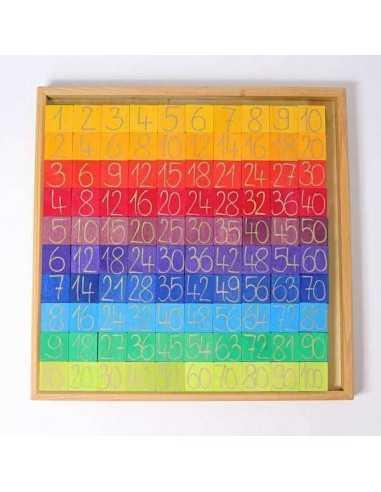 compter-en-couleurs-grimms-mes-tendances-bio